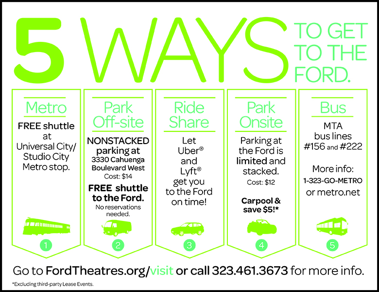 5 Ways to the Ford